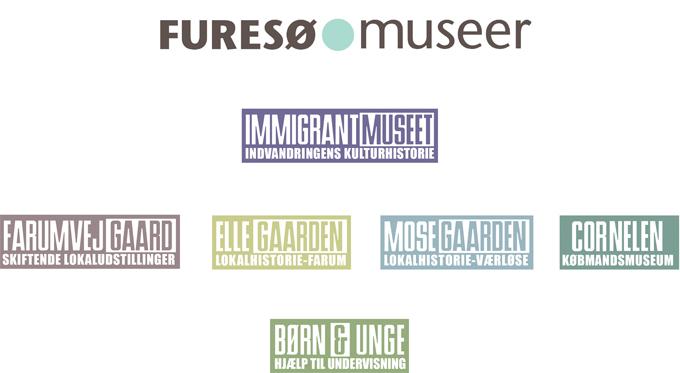 Furesø Museer logos