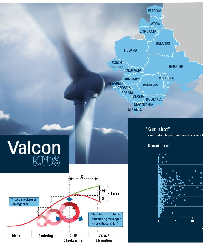 Valcon opgaver 2